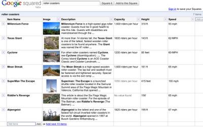 Google Squared, le nouveau moteur de recherche